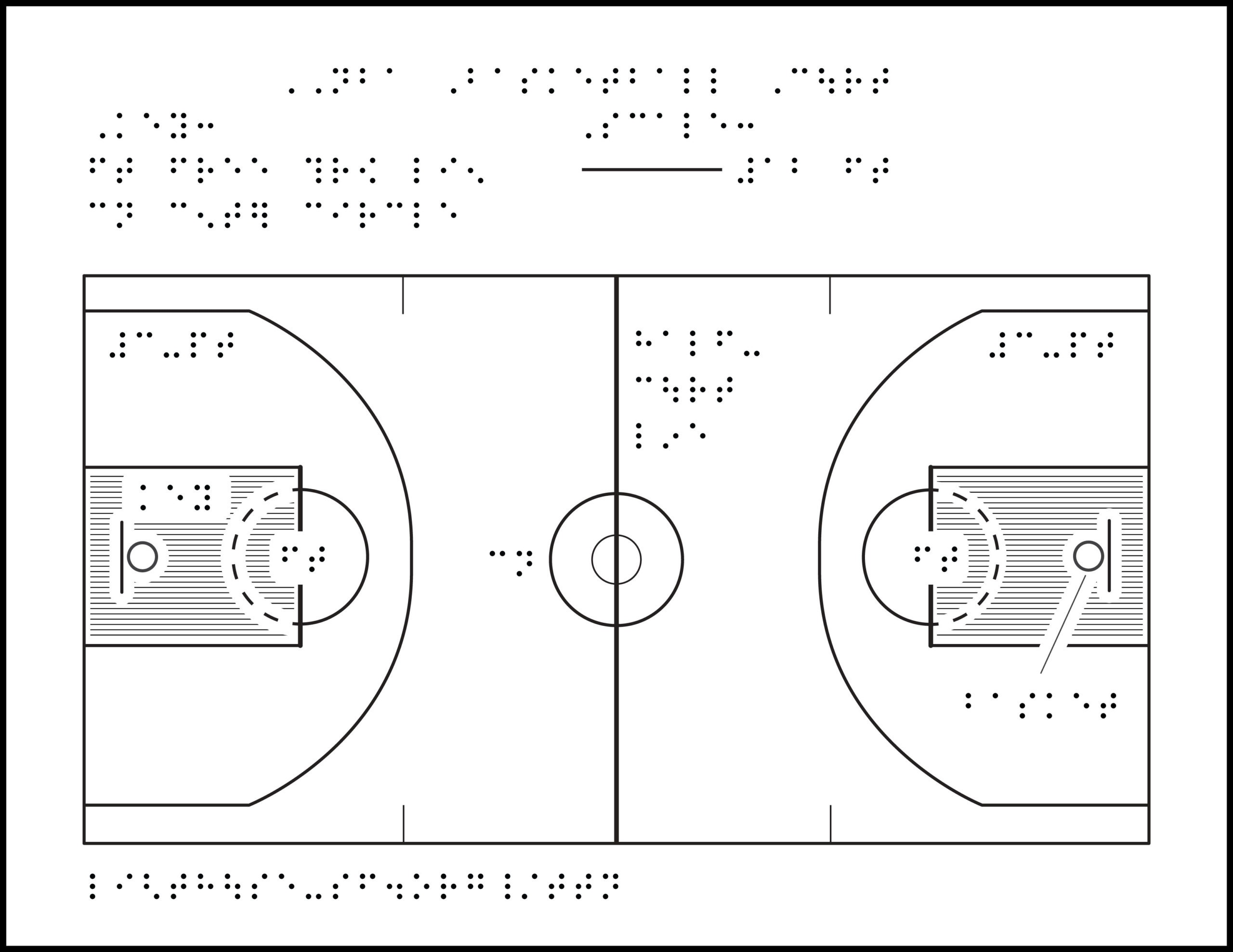 Illustration of a basketball court with braille labels